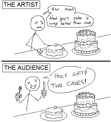 """Two pictures with a stick figure looking at two cakes on a table. The first represents the artist who looks at the cake and says """"aw man that guy's cake is way better than mine."""" The bottom figure represents the audience and exclaims """"holy shit! two cakes!"""""""